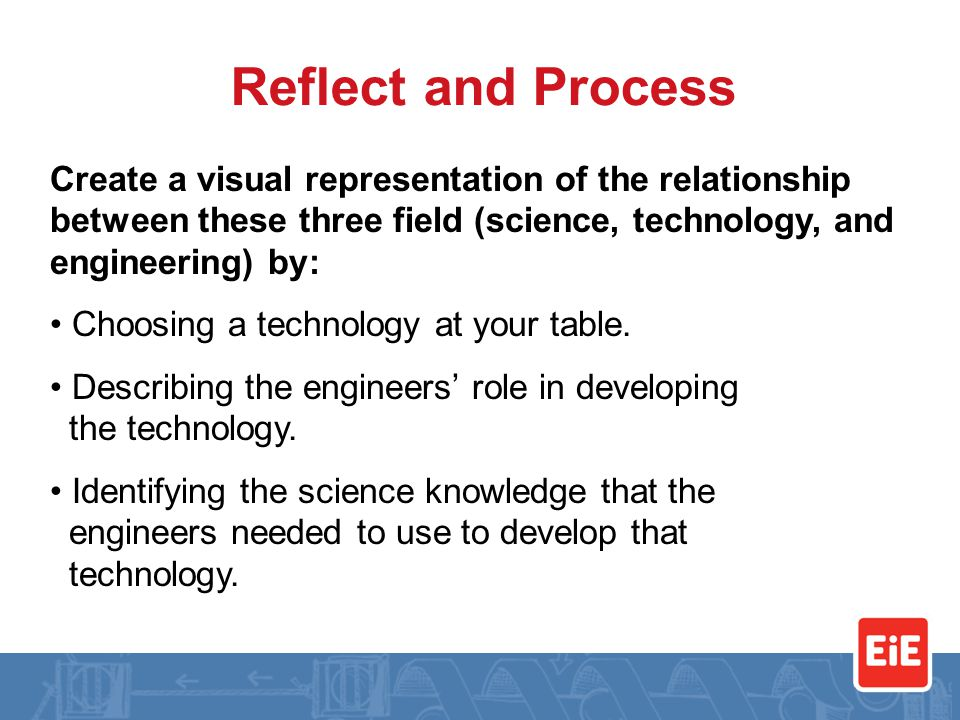 Reflect and Process Create a visual representation of the relationship between these three field (science, technology, and engineering) by: Choosing a technology at your table.