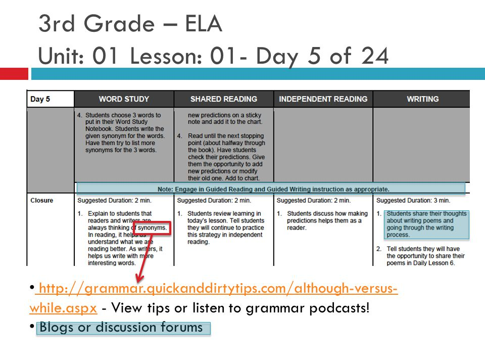3rd Grade – ELA Unit: 01 Lesson: 01- Day 5 of 24 http://grammar.quickanddirtytips.com/although-versus- while.aspx - View tips or listen to grammar podcasts.