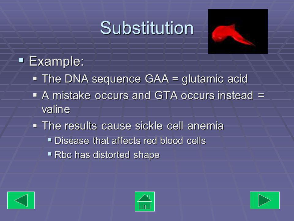 Changes in Genes Mutations Deletion Base is left out Insertion Base added Substitution Wrong base in place Of correct one Most common Mutations occur when there is a change in the order of bases.