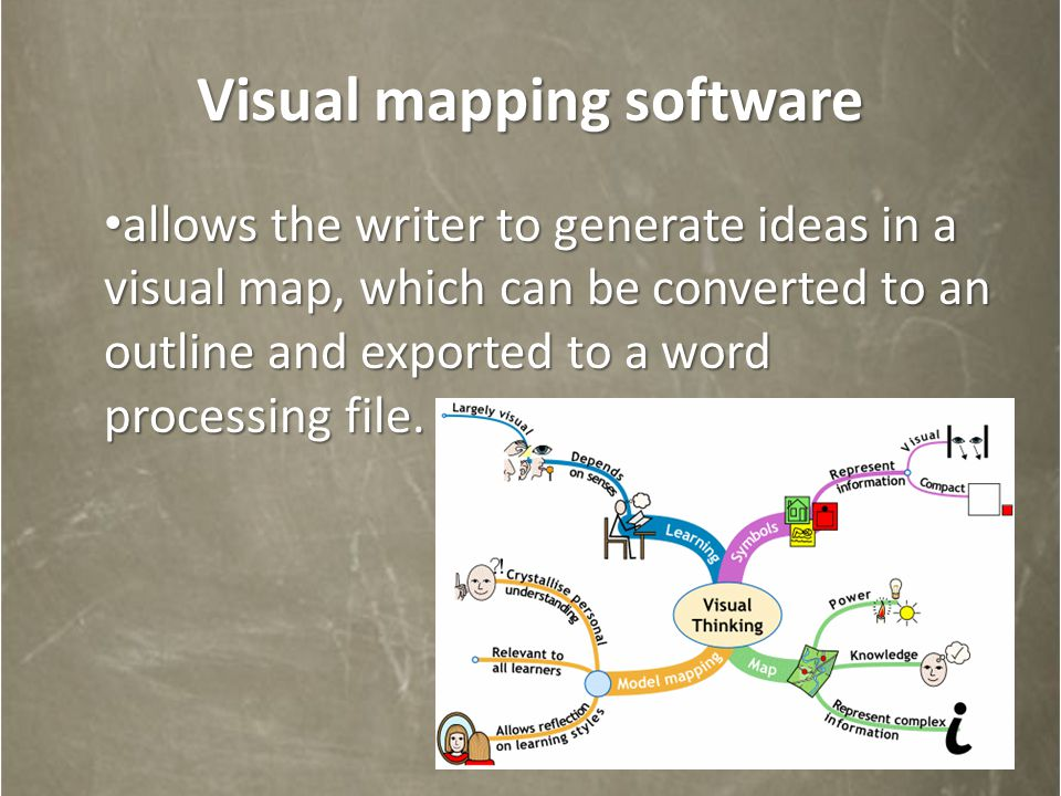 allows the writer to generate ideas in a visual map, which can be converted to an outline and exported to a word processing file.