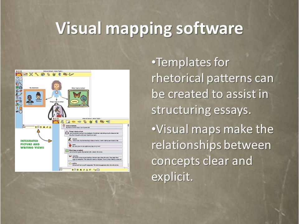 Visual mapping software Templates for rhetorical patterns can be created to assist in structuring essays.