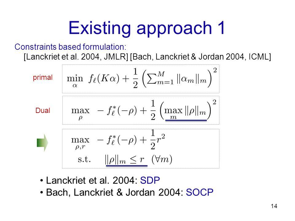 Existing approach 1 14 Constraints based formulation: [Lanckriet et al. 2004, JMLR] [Bach, Lanckriet & Jordan 2004, ICML] Dual Lanckriet et al. 2004: