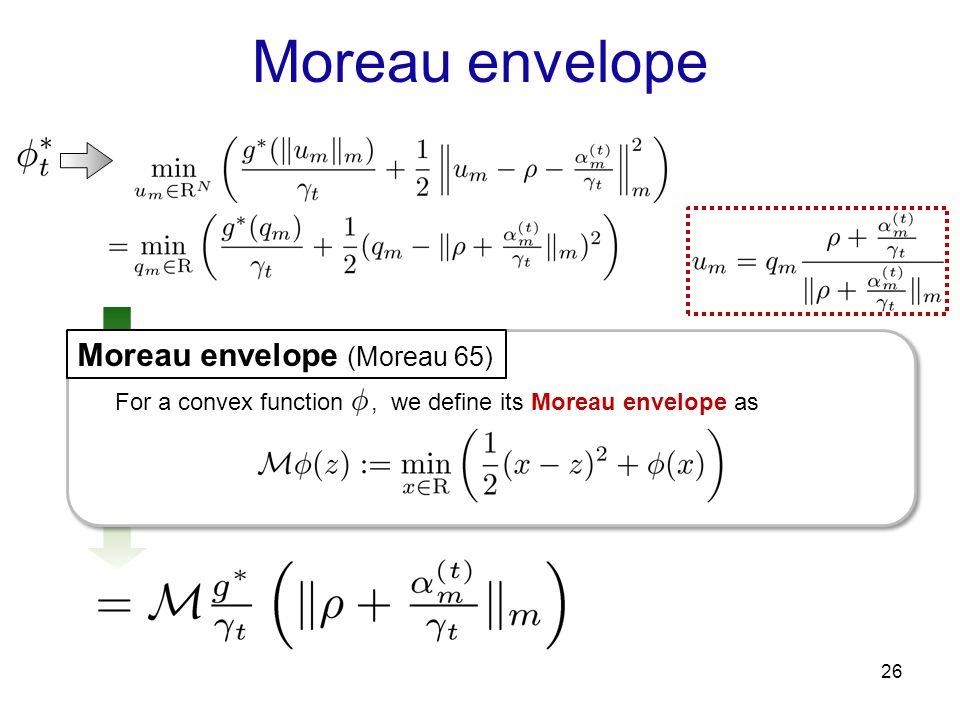 Moreau envelope 26 Moreau envelope (Moreau 65) For a convex function, we define its Moreau envelope as