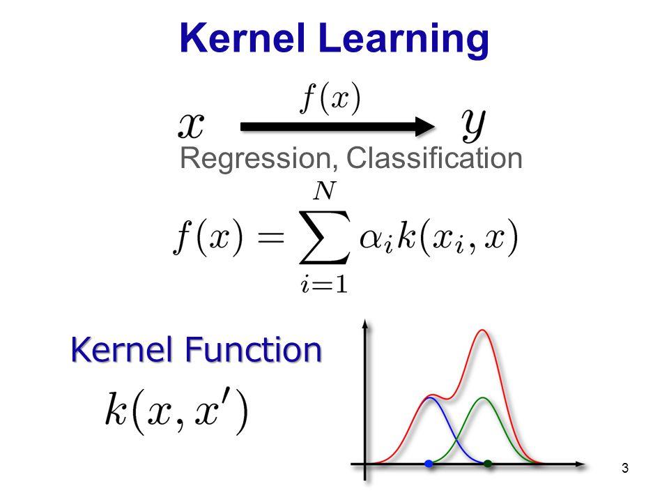 Kernel Learning 3 Regression, Classification Kernel Function
