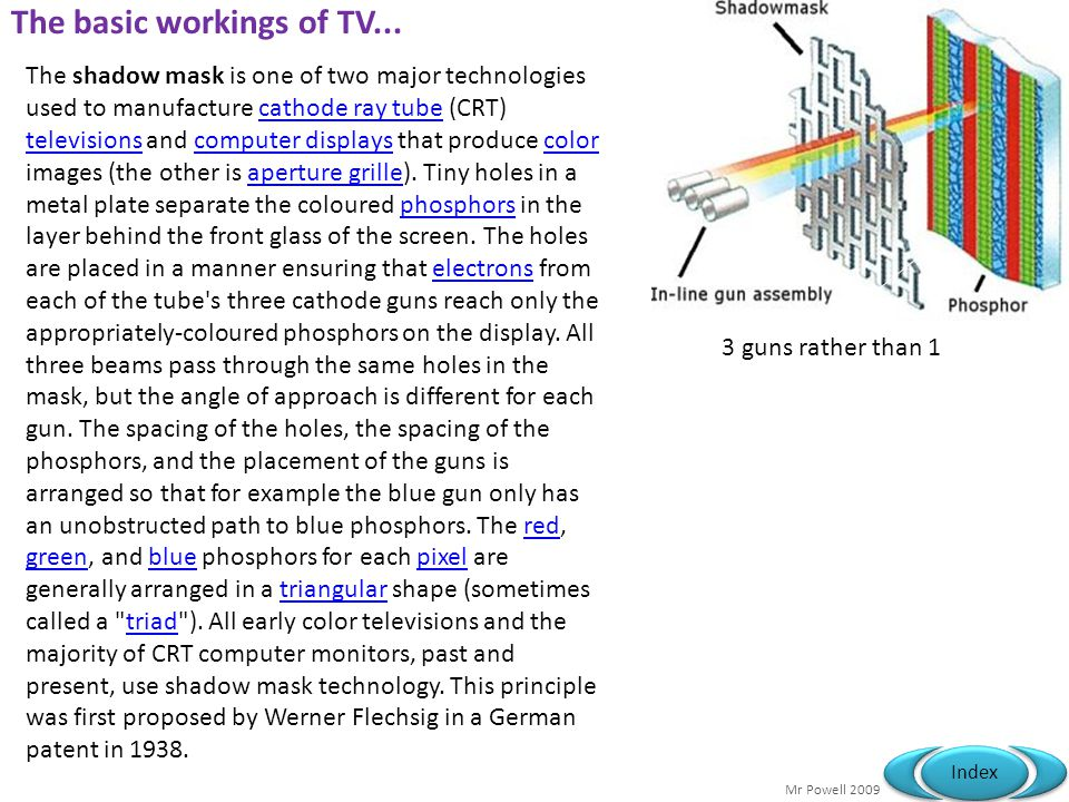 Mr Powell 2009 Index The basic workings of TV...