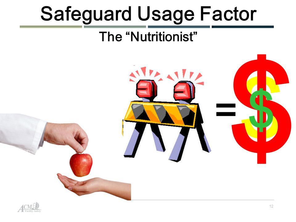 12 $ $ $ Safeguard Usage Factor The Nutritionist =