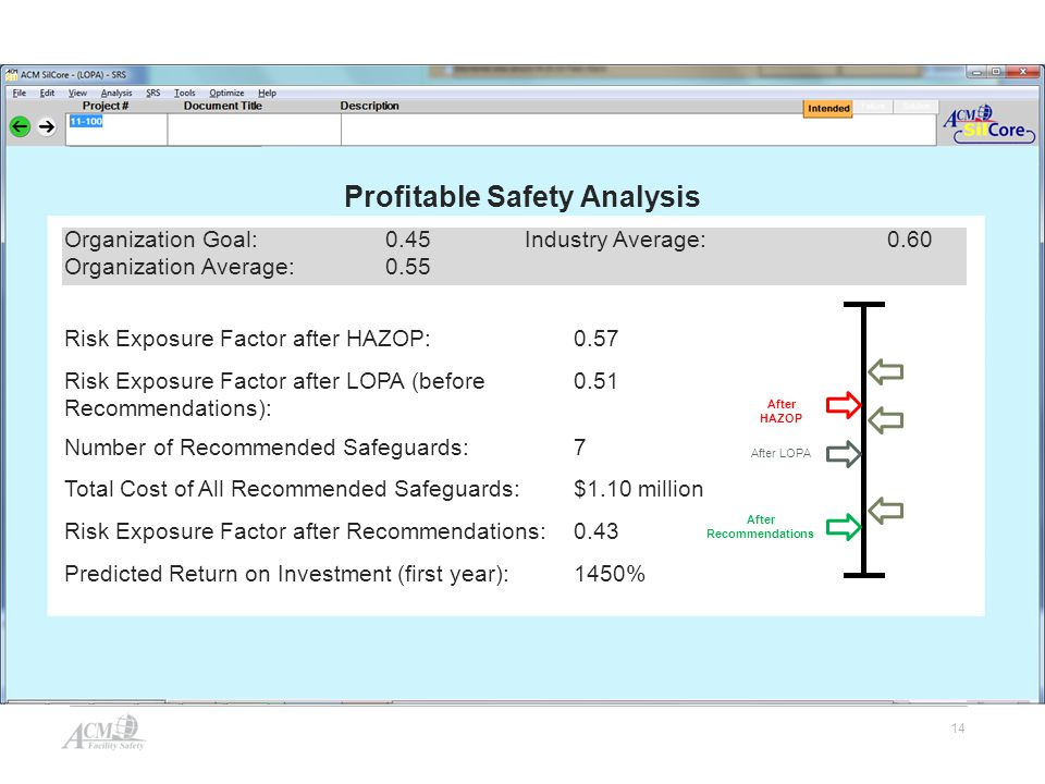 14 Profitable Safety Analysis Risk Exposure Factor after HAZOP:0.57 Risk Exposure Factor after LOPA (before Recommendations): 0.51 Number of Recommend
