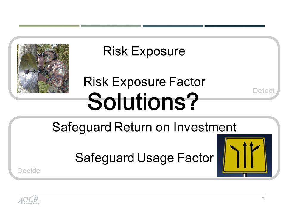 7 Risk Exposure Risk Exposure Factor Safeguard Return on Investment Safeguard Usage Factor Detect Decide Solutions