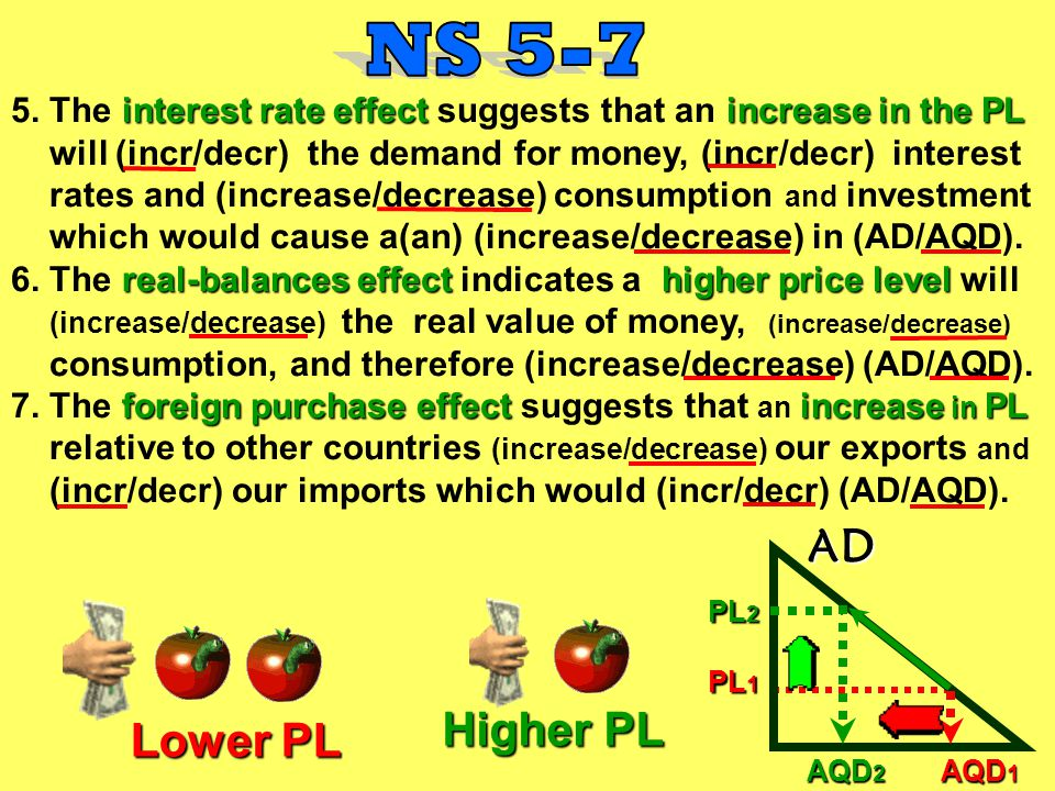 interest rate effectincrease in the PL 5.