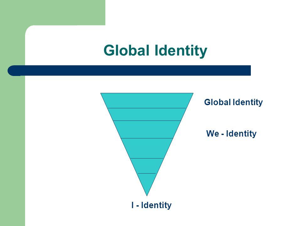 Global Identity We - Identity I - Identity