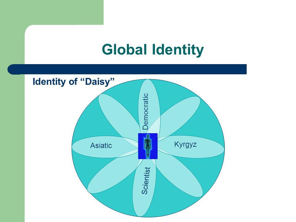 Global Identity Identity of Daisy Kyrgyz Democratic Asiatic Scientist
