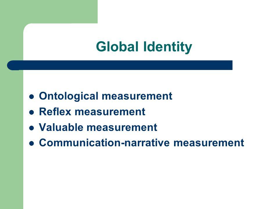 Global Identity Ontological measurement Reflex measurement Valuable measurement Communication-narrative measurement