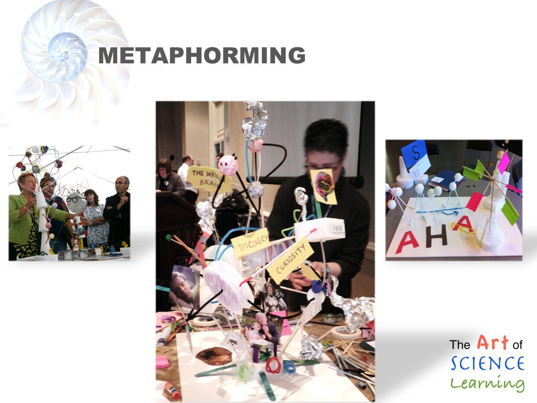 METAPHORMING