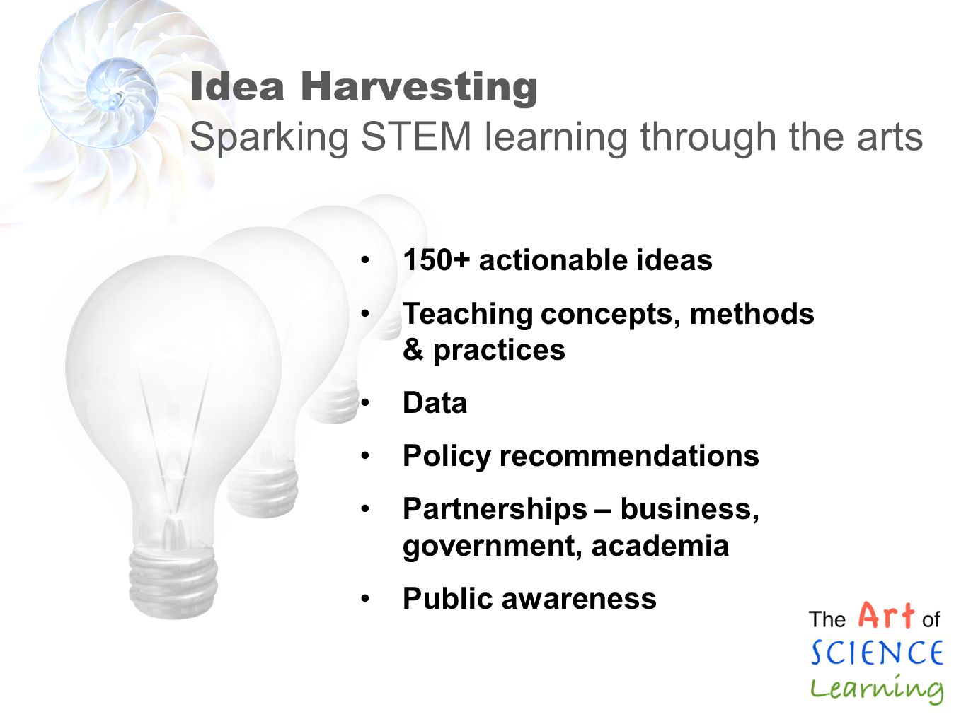Idea Harvesting Sparking STEM learning through the arts 150+ actionable ideas Teaching concepts, methods & practices Data Policy recommendations Partnerships – business, government, academia Public awareness