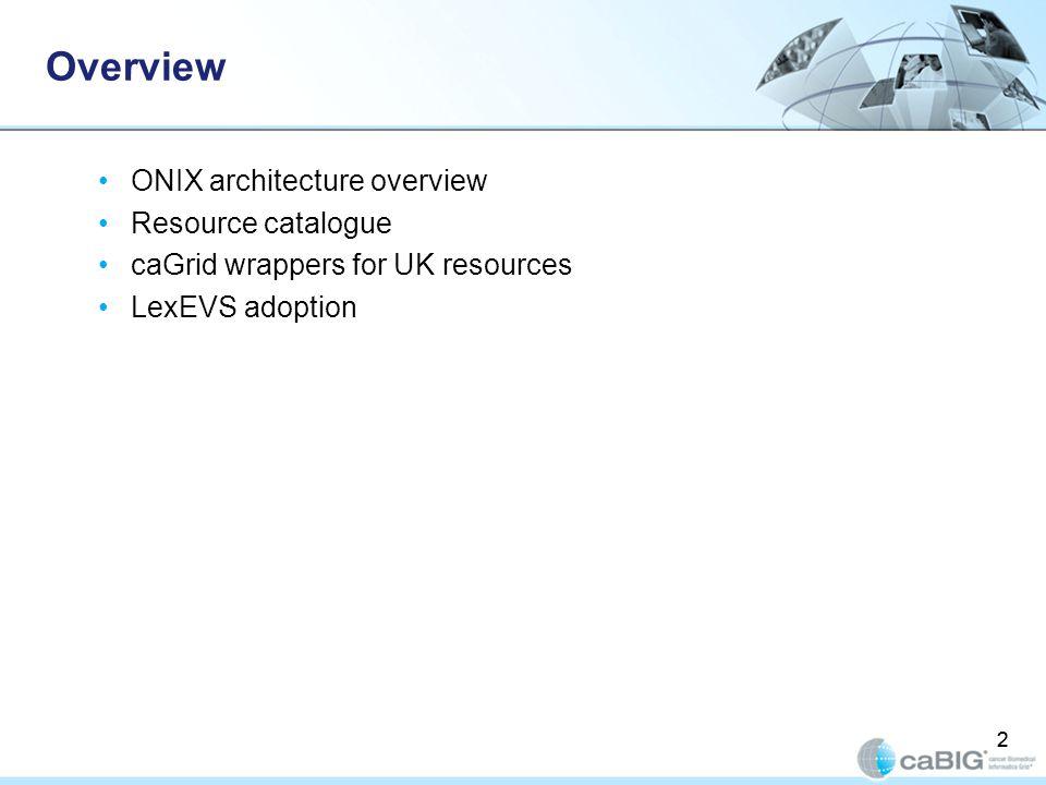 3 ONIX – Technology used Portal o GWT/CSS/Flash o Java6/Spring/Hibernate/Lucene Grid o caGrid tools (Introduce, caCORE etc) o Security (Dorian, Grouper, syncGTS) o Vocabulary (LexEVS) o Database o mySQL