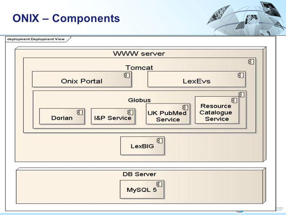 4 ONIX – Components