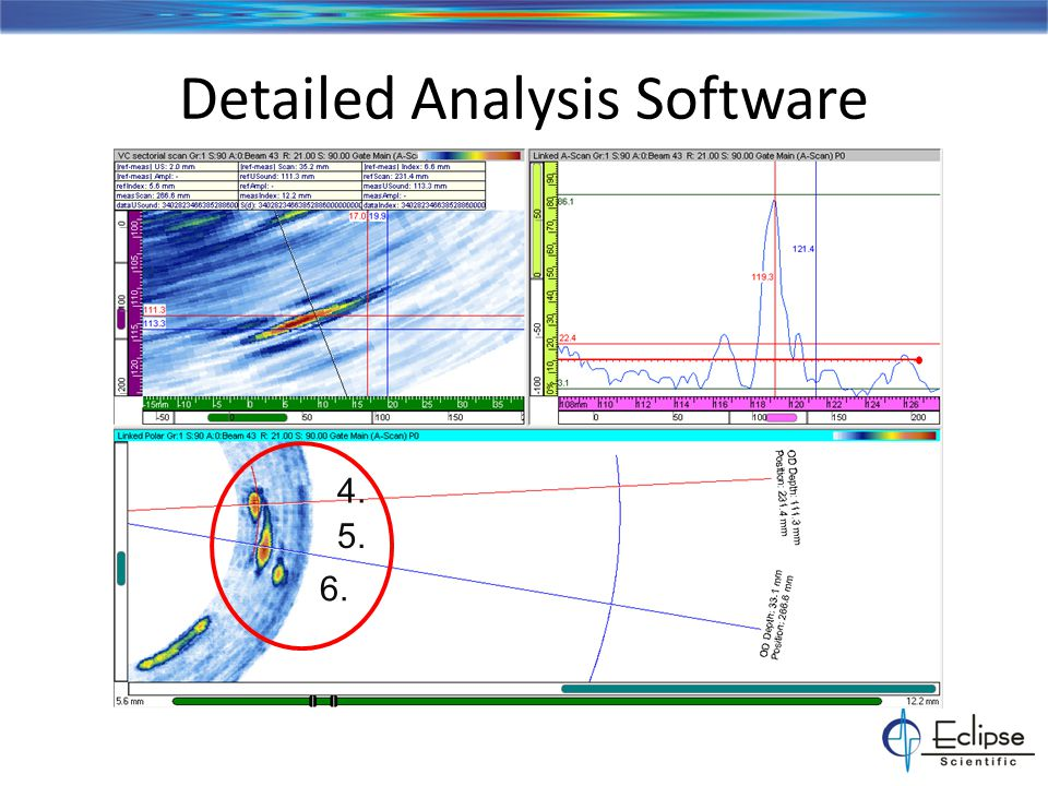 Detailed Analysis Software