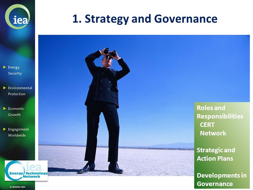 © OECD/IEA 2011 SWOT? Tool/framework for analysis