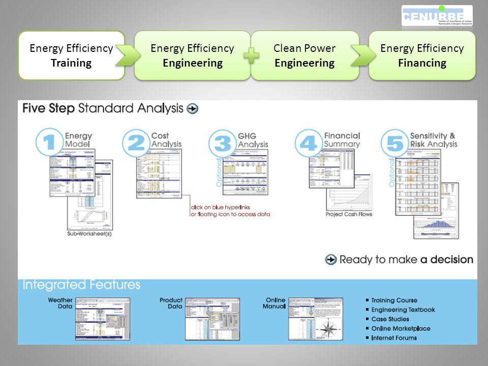 Energy Efficiency Training Energy Efficiency Engineering Energy Efficiency Engineering Energy Efficiency Financing Energy Efficiency Financing Clean Power Engineering Clean Power Engineering