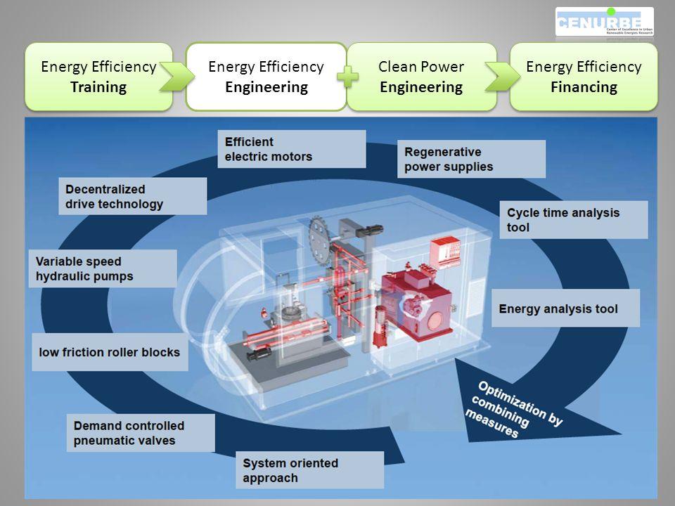 Energy Efficiency Training Energy Efficiency Training Energy Efficiency Engineering Energy Efficiency Financing Energy Efficiency Financing Clean Power Engineering Clean Power Engineering