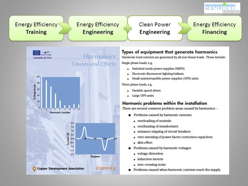 Energy Efficiency Training Energy Efficiency Training Energy Efficiency Engineering Energy Efficiency Engineering Energy Efficiency Financing Energy Efficiency Financing Clean Power Engineering