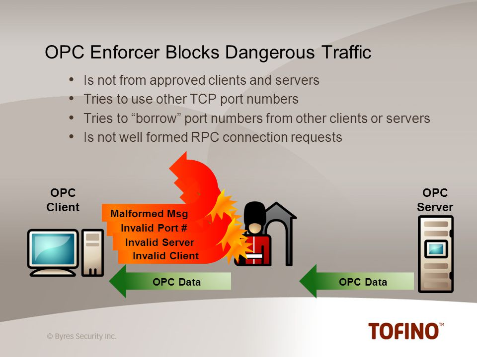 Enforcer momentarily opens the TCP port it found in the message, with the following restrictions: Only for communications between that client and server Only if the client uses the specified port Only if proper TCP session occurs within X seconds How OPC Enforcer Works OPC Server OPC Client OPC Data Req Invalid Client/Port Data Req (5555) OPC Data