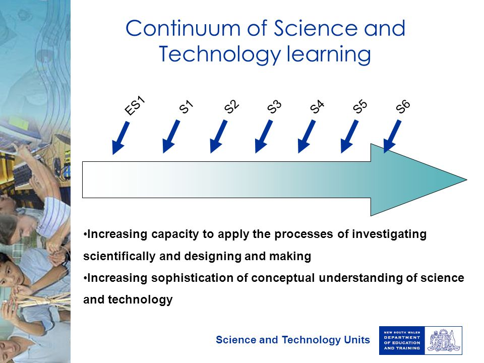 Science and Technology Units Continuum of Science and Technology learning ES1 Increasing capacity to apply the processes of investigating scientifical