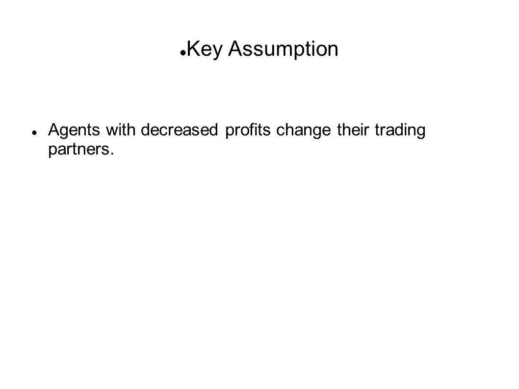 A new technology affects the trading partners If an agent introduces a new technology he changes his demand and supply.