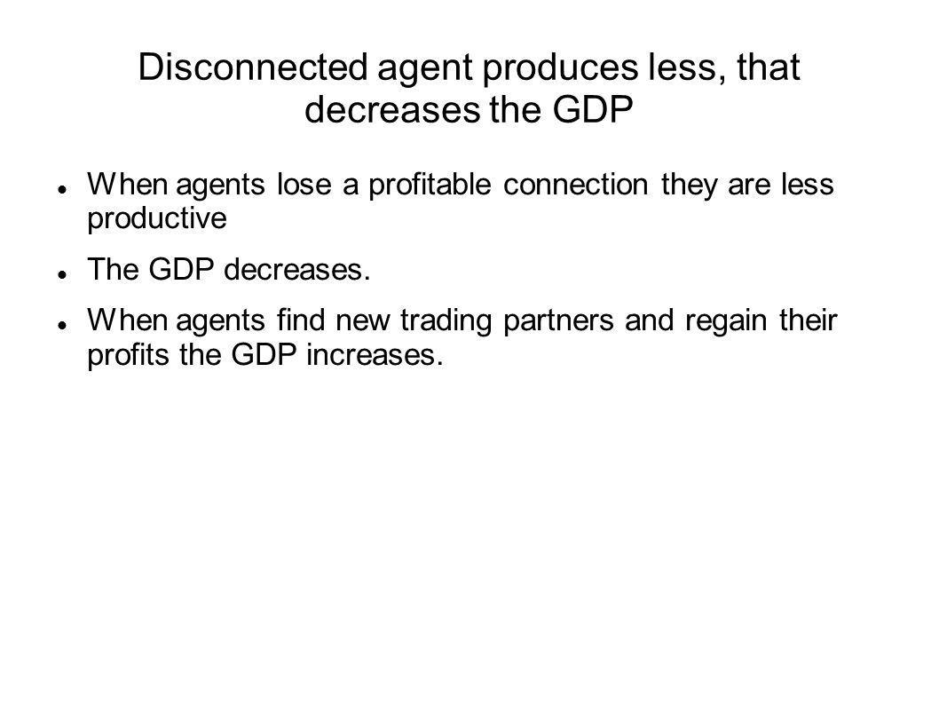 Agent 14 changes technology The Profit of the agents marked with Pd is decreased