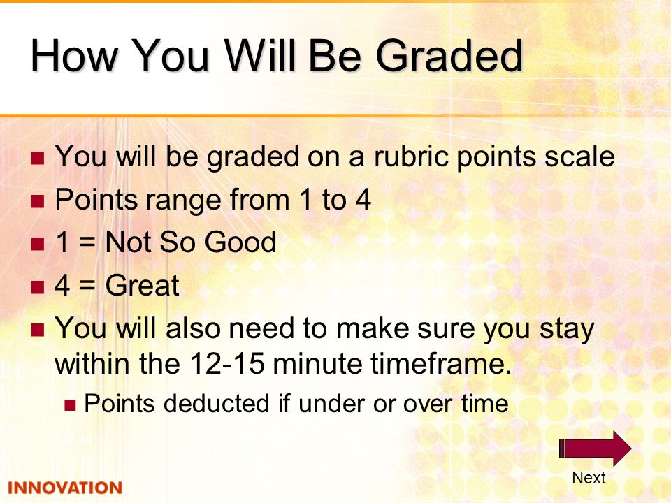 How You Will Be Graded You will be graded on a rubric points scale Points range from 1 to 4 1 = Not So Good 4 = Great You will also need to make sure you stay within the 12-15 minute timeframe.