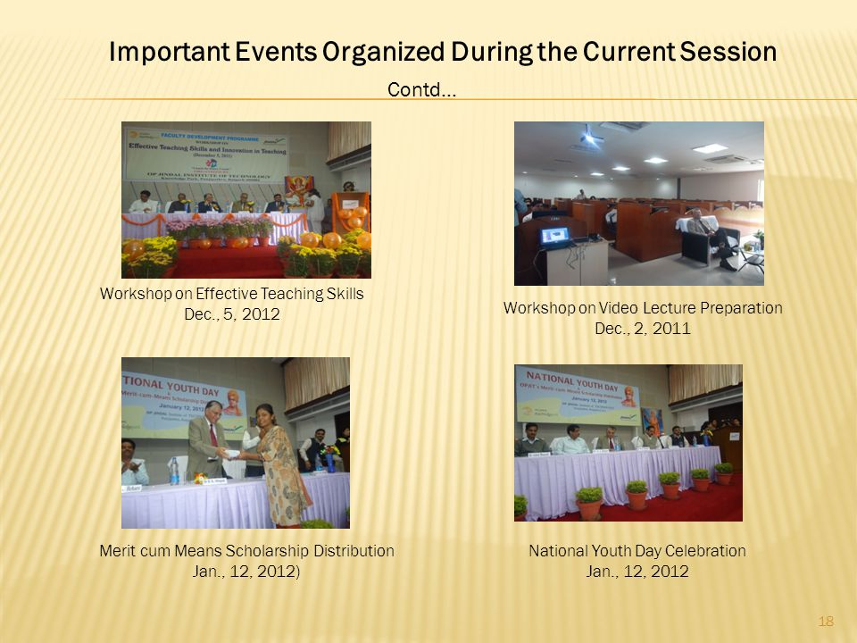 18 Workshop on Video Lecture Preparation Dec., 2, 2011 Merit cum Means Scholarship Distribution Jan., 12, 2012) National Youth Day Celebration Jan., 12, 2012 Workshop on Effective Teaching Skills Dec., 5, 2012 Important Events Organized During the Current Session Contd…