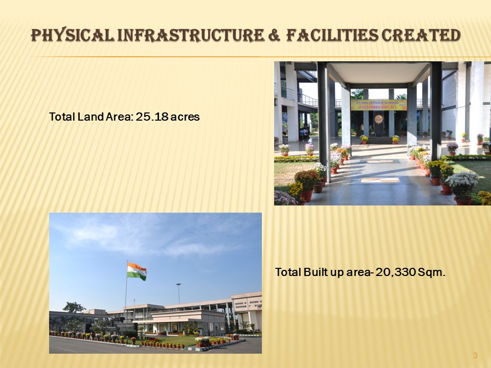 Physical infrastructure & Facilities Created 3 Total Land Area: 25.18 acres Total Built up area- 20,330 Sqm.