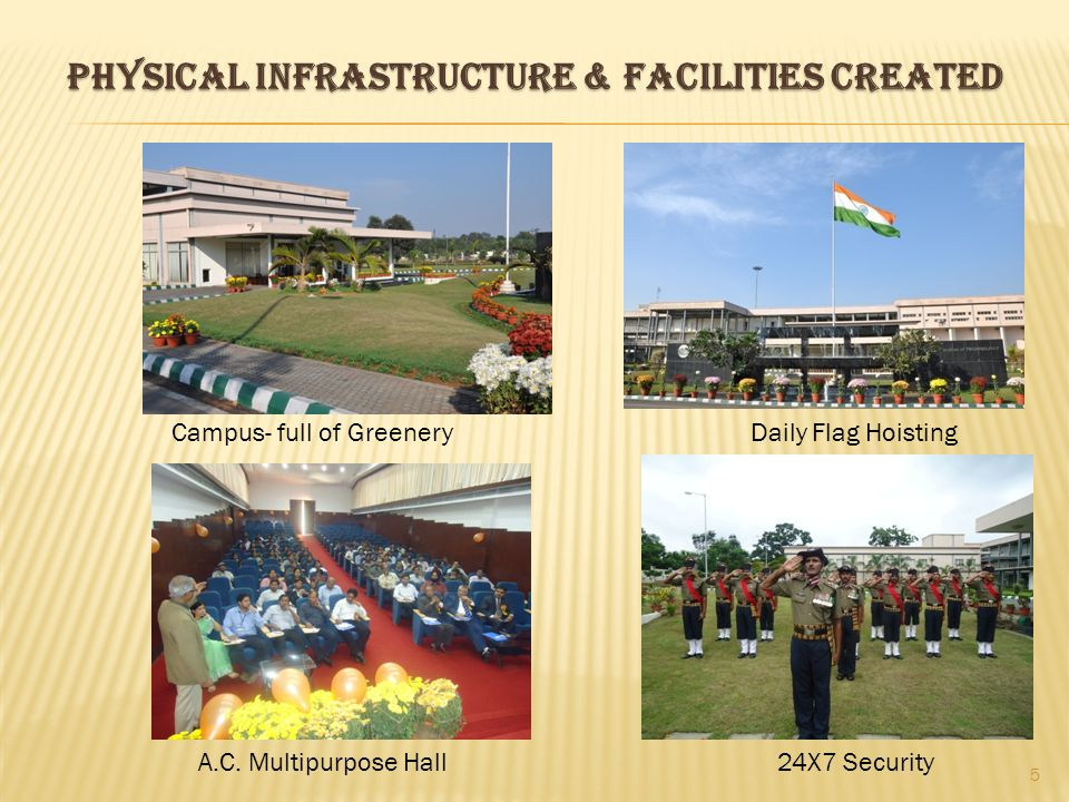 Physical infrastructure & Facilities Created 5 Campus- full of Greenery A.C.