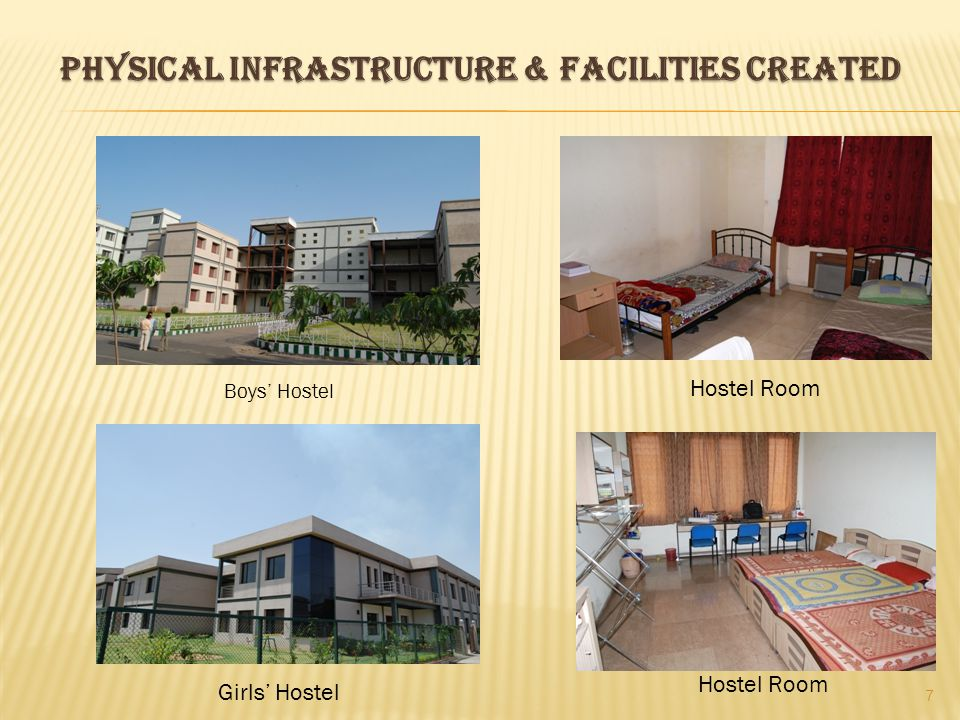 Physical infrastructure & Facilities Created 7 Boys Hostel Hostel Room Girls Hostel