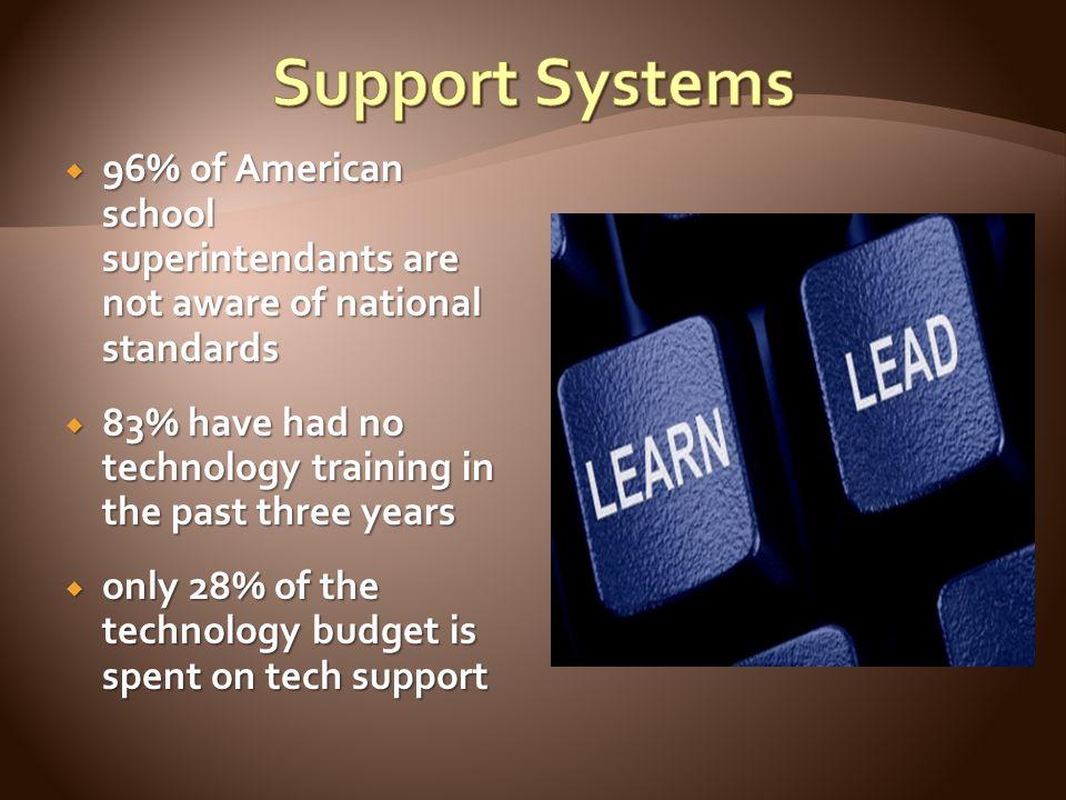 96% of American school superintendants are not aware of national standards 96% of American school superintendants are not aware of national standards