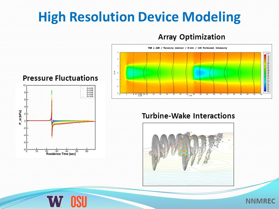 NNMREC High Resolution Device Modeling Turbine-Wake Interactions Array Optimization Pressure Fluctuations