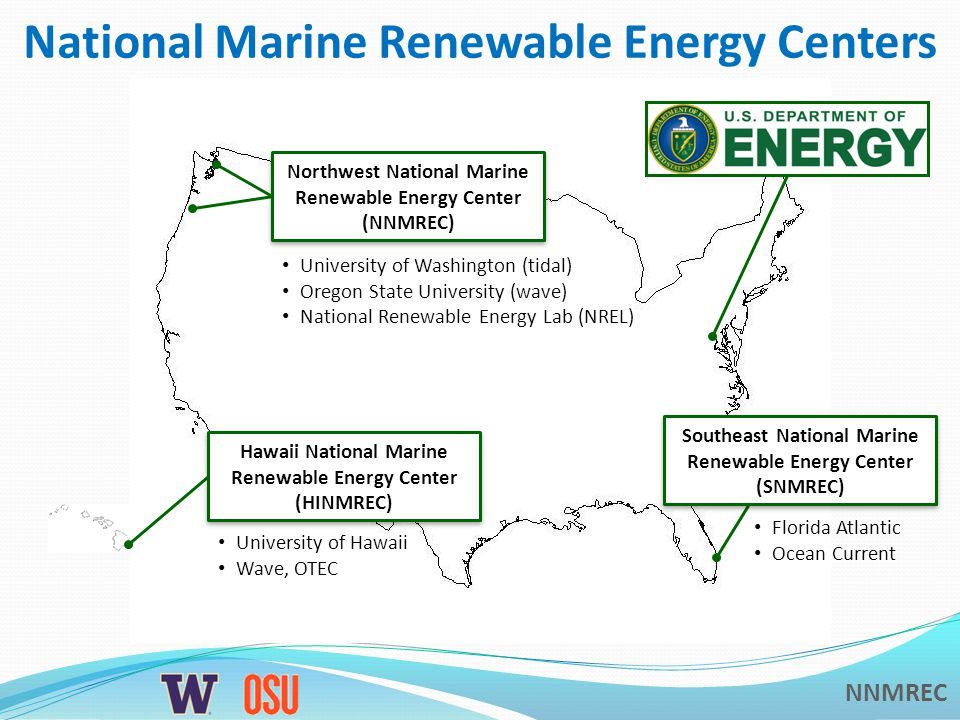 NNMREC National Marine Renewable Energy Centers Hawaii National Marine Renewable Energy Center (HINMREC) University of Hawaii Wave, OTEC Southeast National Marine Renewable Energy Center (SNMREC) Florida Atlantic Ocean Current Northwest National Marine Renewable Energy Center (NNMREC) University of Washington (tidal) Oregon State University (wave) National Renewable Energy Lab (NREL)