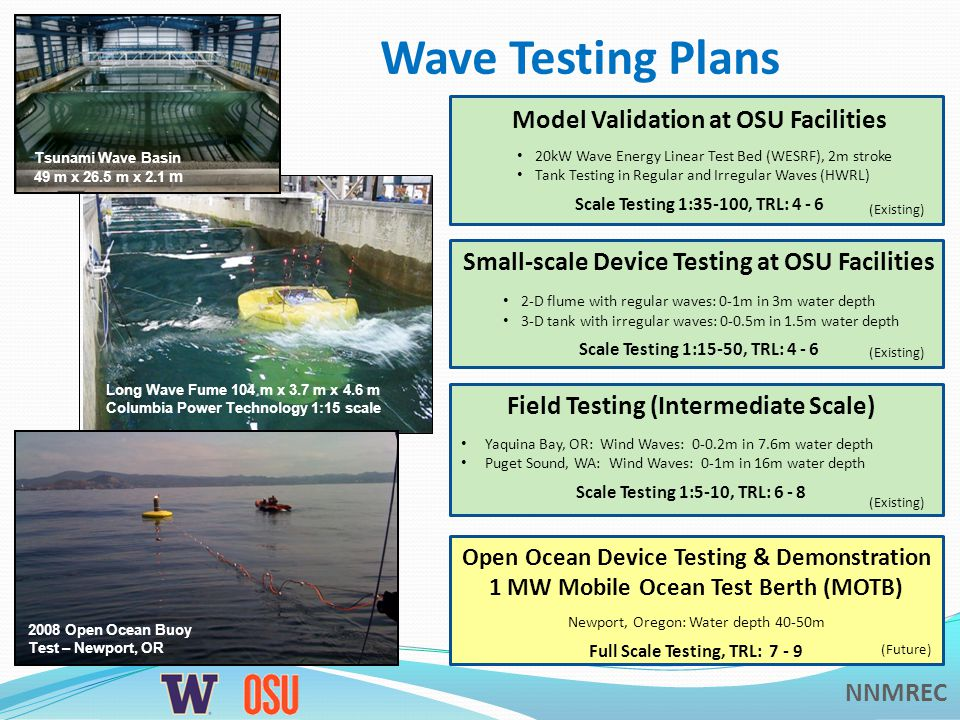 NNMREC Wave Testing Plans (Existing) (Future) Long Wave Fume 104 m x 3.7 m x 4.6 m Columbia Power Technology 1:15 scale Tsunami Wave Basin 49 m x 26.5 m x 2.1 m 2008 Open Ocean Buoy Test – Newport, OR Model Validation at OSU Facilities 20kW Wave Energy Linear Test Bed (WESRF), 2m stroke Tank Testing in Regular and Irregular Waves (HWRL) Scale Testing 1:35-100, TRL: 4 - 6 Small-scale Device Testing at OSU Facilities 2-D flume with regular waves: 0-1m in 3m water depth 3-D tank with irregular waves: 0-0.5m in 1.5m water depth Scale Testing 1:15-50, TRL: 4 - 6 Field Testing (Intermediate Scale) Yaquina Bay, OR: Wind Waves: 0-0.2m in 7.6m water depth Puget Sound, WA: Wind Waves: 0-1m in 16m water depth Scale Testing 1:5-10, TRL: 6 - 8 Open Ocean Device Testing & Demonstration 1 MW Mobile Ocean Test Berth (MOTB) Newport, Oregon: Water depth 40-50m Full Scale Testing, TRL: 7 - 9