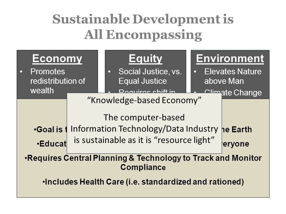 Sustainable Development is All Encompassing Economy Promotes redistribution of wealth Business backed by support of government Public/Private Partnerships vs.