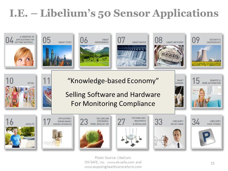 Photo Source: Libelium. OK-SAFE, Inc. www.ok-safe.com and www.exposinghealthcarereform.com 15 I.E.
