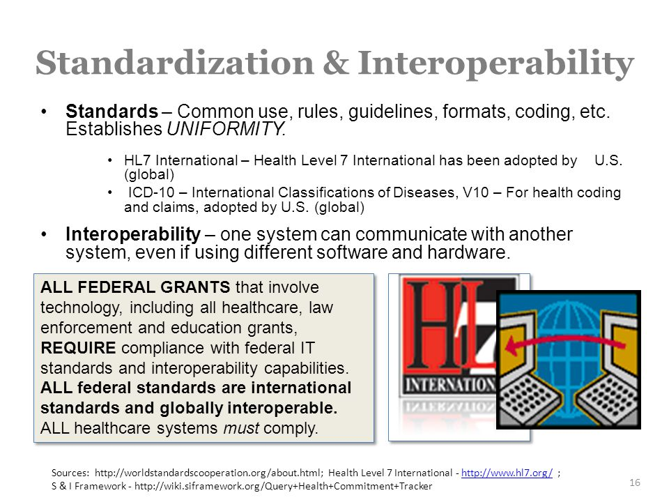 Standardization & Interoperability Standards – Common use, rules, guidelines, formats, coding, etc.