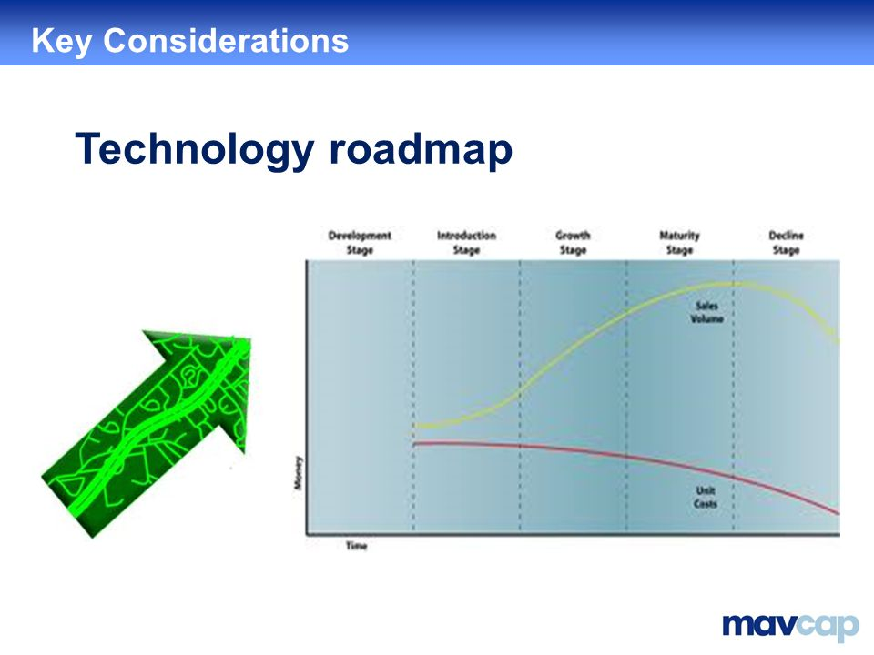 Technology roadmap Key Considerations