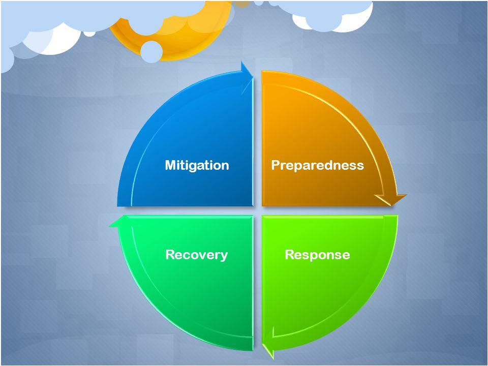 Preparedness ResponseRecovery Mitigation