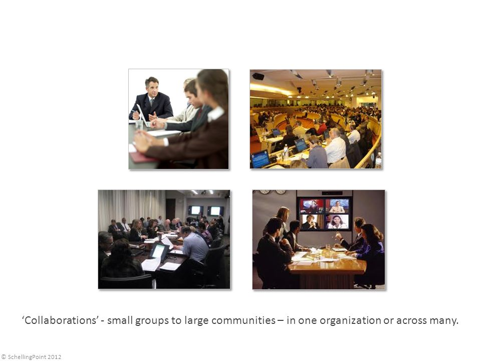 © SchellingPoint 2012 Collaborations determine in what direction, how far, and how fast, organizations advance.