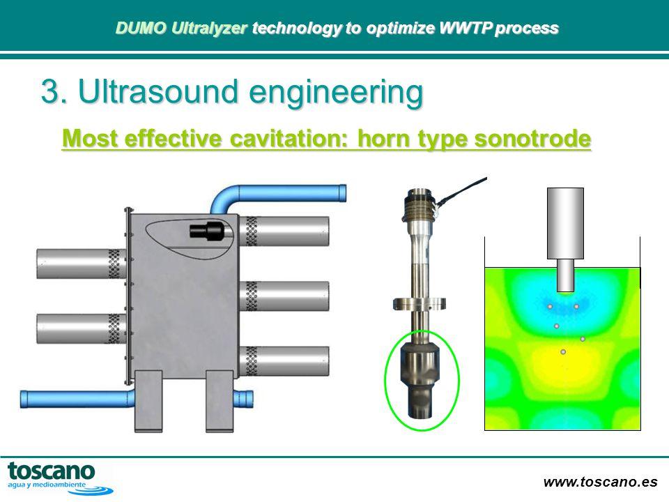 www.toscano.es DUMO Ultralyzer technology to optimize WWTP process DUMO Ultralyzer technology to optimize WWTP process 3. Ultrasound engineering Most