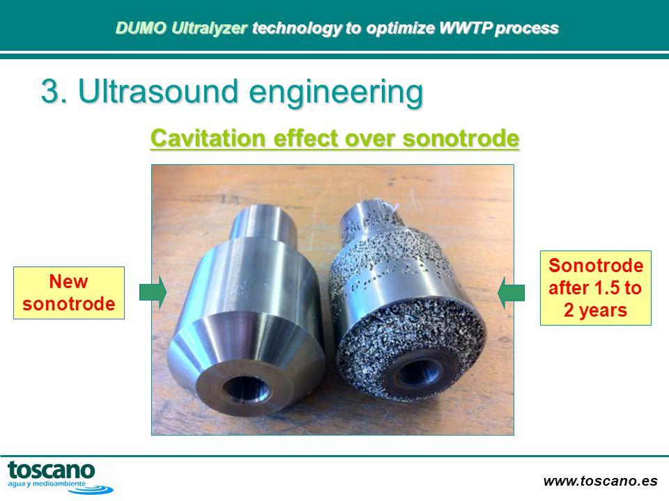 www.toscano.es DUMO Ultralyzer technology to optimize WWTP process DUMO Ultralyzer technology to optimize WWTP process 3. Ultrasound engineering Cavit