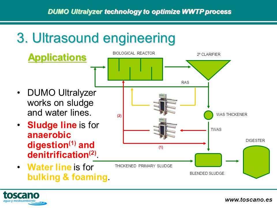www.toscano.es DUMO Ultralyzer technology to optimize WWTP process DUMO Ultralyzer technology to optimize WWTP process Applications 2º CLARIFIER BIOLO