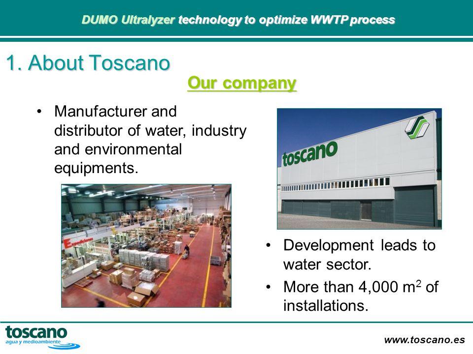 www.toscano.es DUMO Ultralyzer technology to optimize WWTP process DUMO Ultralyzer technology to optimize WWTP process 1. About Toscano Manufacturer a