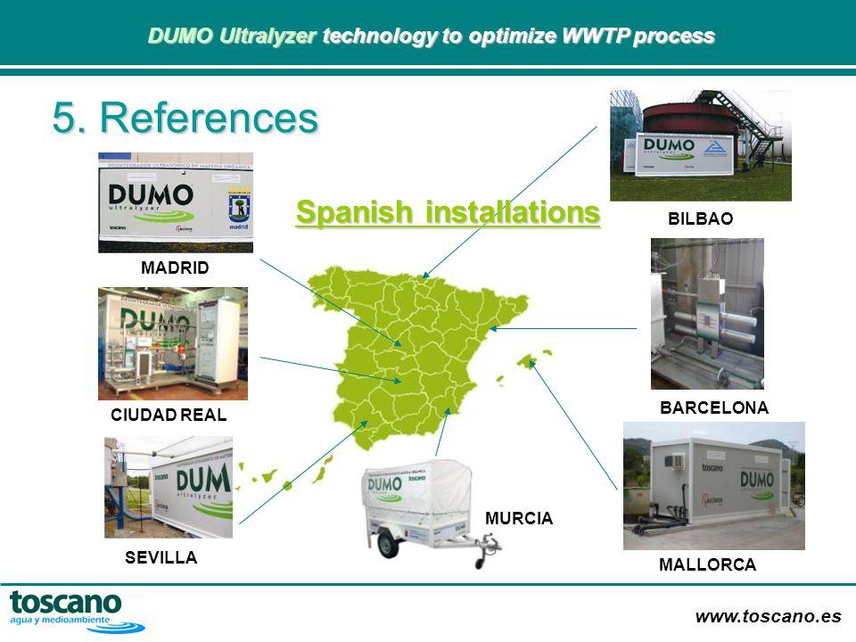 www.toscano.es DUMO Ultralyzer technology to optimize WWTP process DUMO Ultralyzer technology to optimize WWTP process MADRID SEVILLA MALLORCA BILBAO