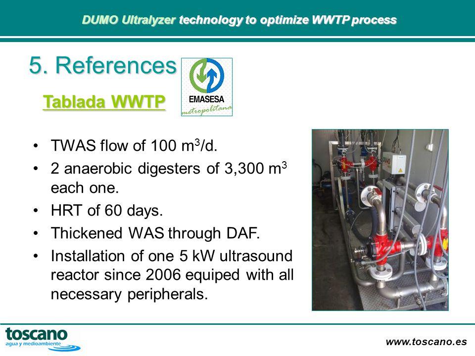 www.toscano.es DUMO Ultralyzer technology to optimize WWTP process DUMO Ultralyzer technology to optimize WWTP process Tablada WWTP TWAS flow of 100 m